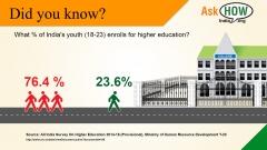 India's youth