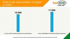 Justice System - Judges